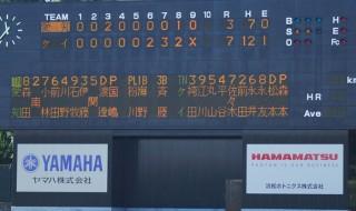 JABA東海地区クラブ選手権大会 準決勝 ケイスポーツ vs 愛知ベースボール倶楽部