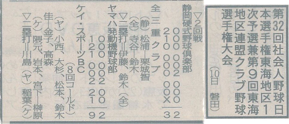 第32回社会人野球日本選手権東海地区1次予選兼第9回東海地区連盟クラブ野球選手権大会