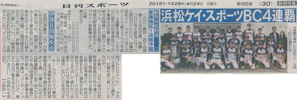 浜松ケイスポーツV4