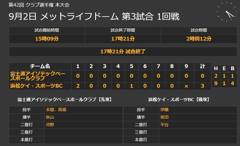 第42回全日本クラブ野球選手権大会