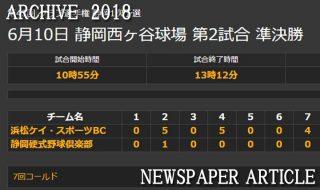第43回全日本クラブ野球選手権大会静岡1次予選 準決勝