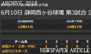 第43回全日本クラブ野球選手権大会静岡1次予選 決勝