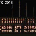 第36回JABAびわこ杯社会人野球大会